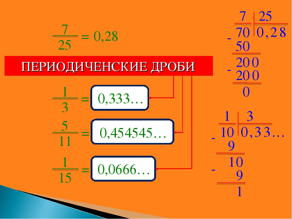 = 0,28 7 25 7 0 70 , 2 25 50 - 20 0 8 20 0 - 0 = 0,333… 1 3 1 0 10 , 3 3 9 -...