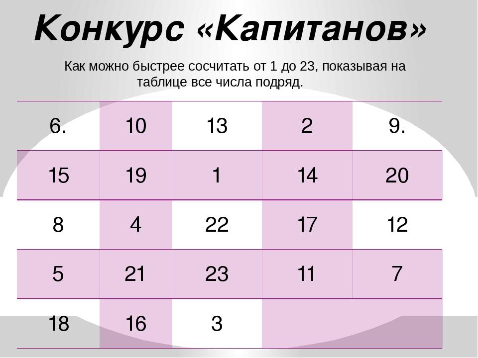 Конкурс «Капитанов» Как можно быстрее сосчитать от 1 до 23, показывая на табл...