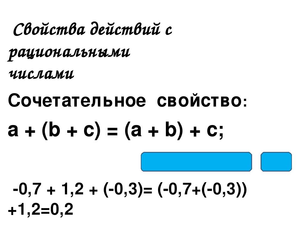 Свойства действий с рациональными числами Сочетательное свойство: a + (b + c)...