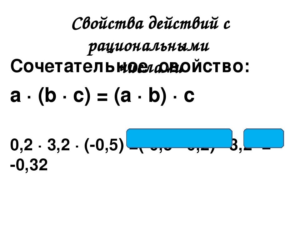 Свойства действий с рациональными числами Сочетательное свойство: a ∙ (b ∙ c)...