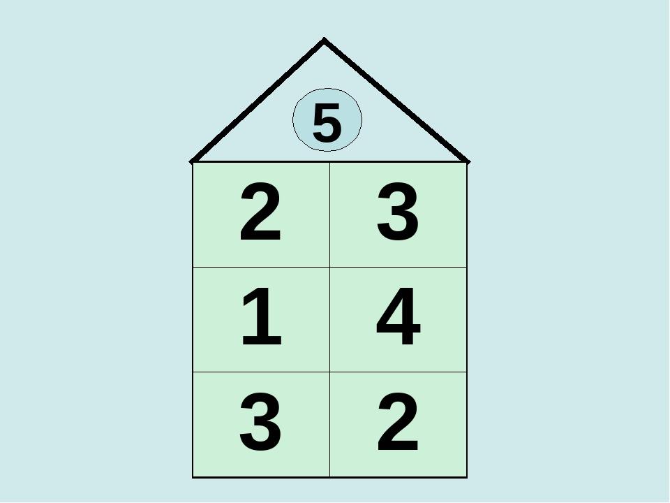 5 2 4 3 2 4 3 2 2 1 4 3 2 2 3 1 4 3 2