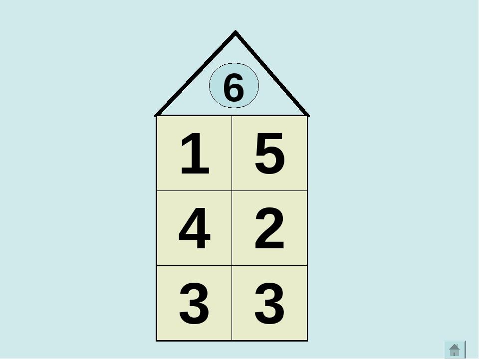 6 1 2 3 1 2 3 3 1 4 2 3 3 1 5 4 2 3 3