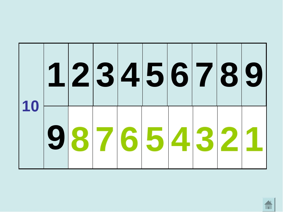 8 7 6 5 4 3 2 1 10 1 2 3 4 5 6 7 8 9 9