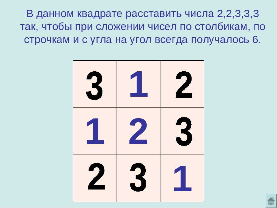В данном квадрате расставить числа 2,2,3,3,3 так, чтобы при сложении чисел по...
