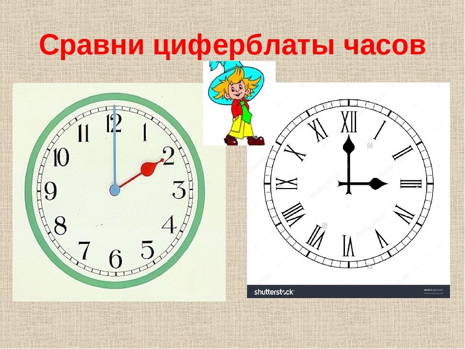 Сравни циферблаты часов