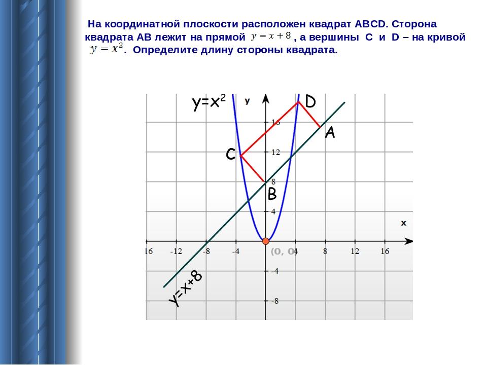 На координатной плоскости расположен квадрат ABCD. Сторона квадрата АВ лежит...