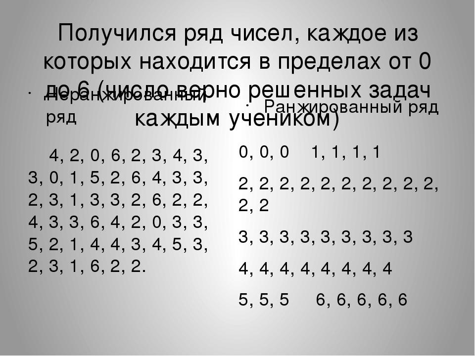 Получился ряд чисел, каждое из которых находится в пределах от 0 до 6 (число...