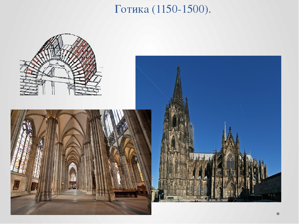 Готика (1150-1500).