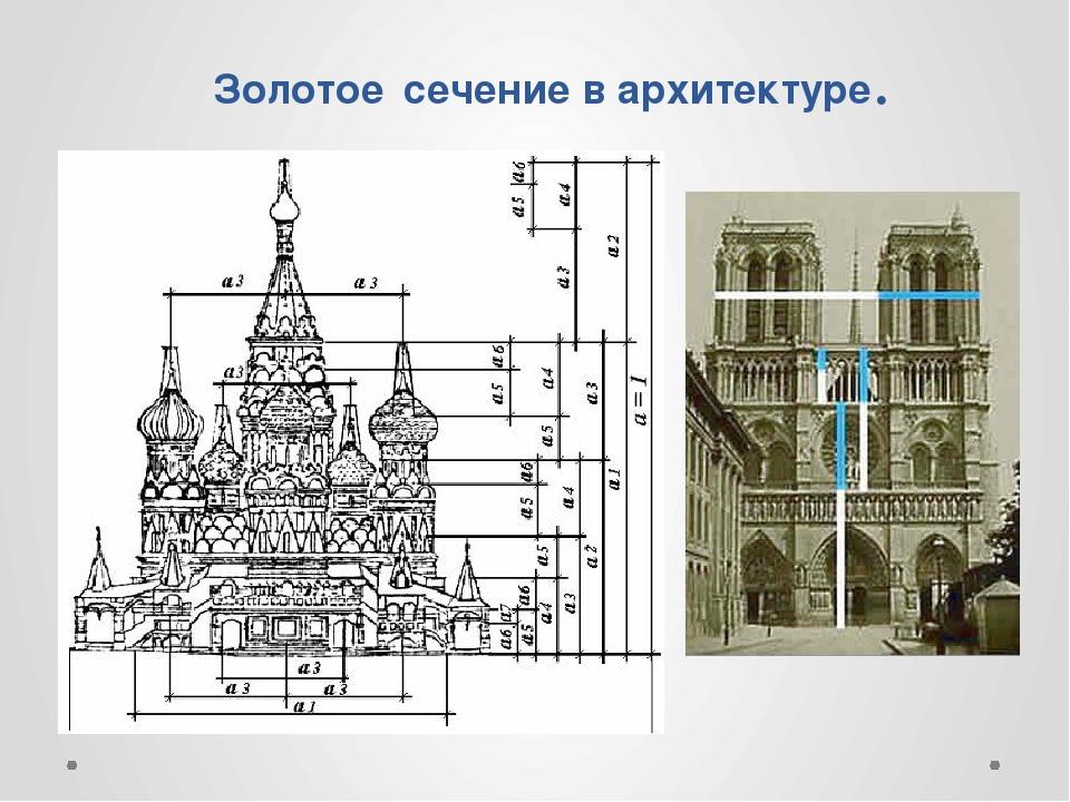 Золотое сечение в архитектуре.