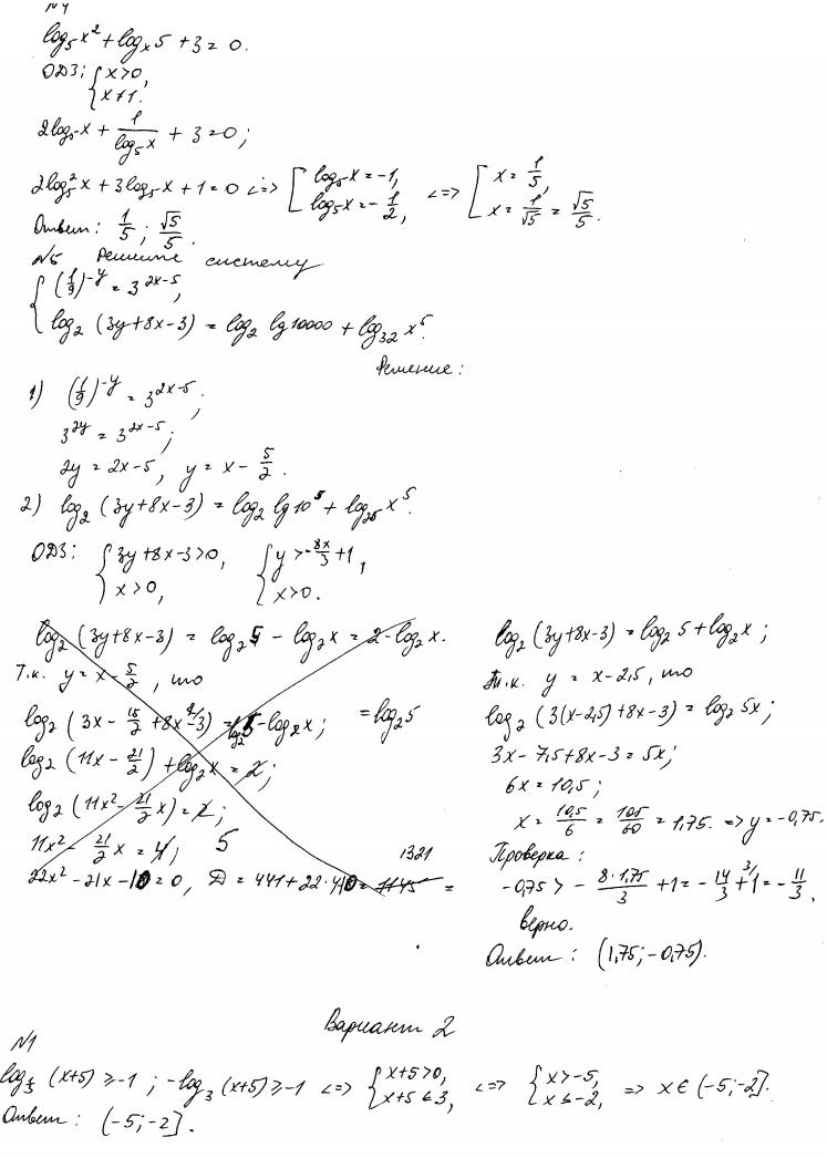 Контрольная работа корни степени и логарифмы вариант 2 6264