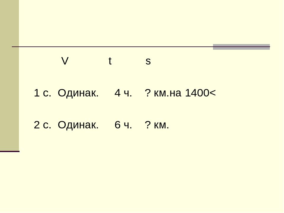 V t s 1 с. Одинак. 4 ч. ? км.на 1400< 2 с. Одинак. 6 ч. ? км.