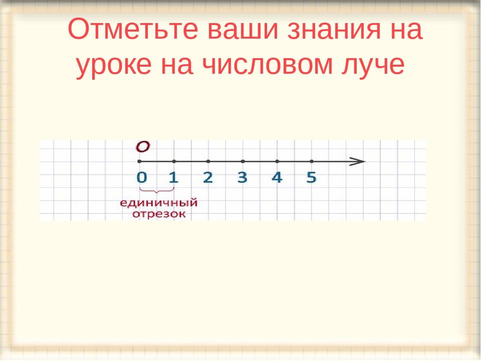 Отметьте ваши знания на уроке на числовом луче