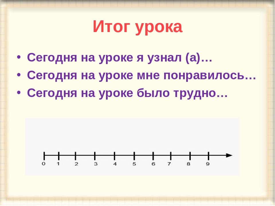 Итог урока Сегодня на уроке я узнал (а)… Сегодня на уроке мне понравилось… Се...