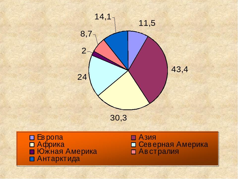 Анимаций, диаграммы картинки по математике