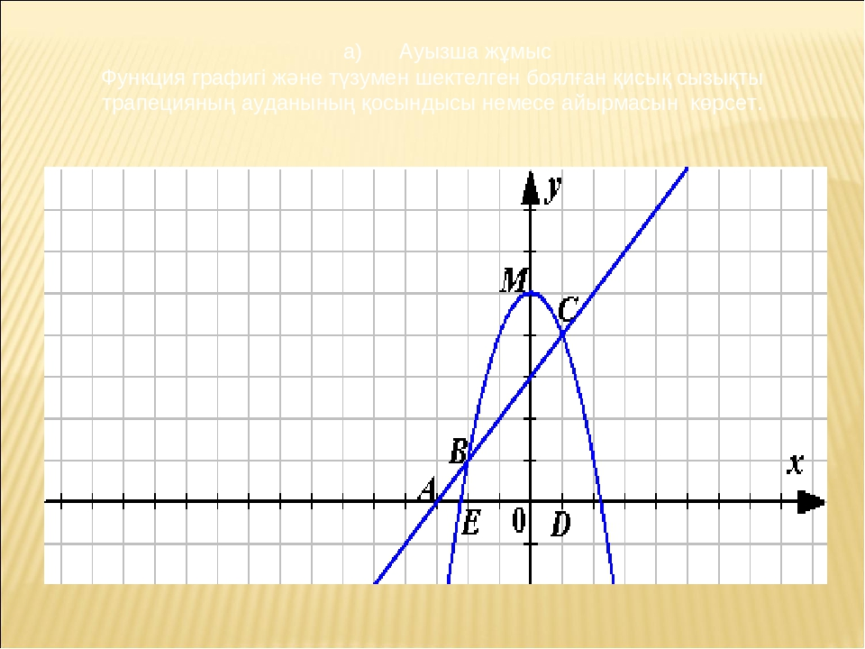 а) Ауызша жұмыс Функция графигі және түзумен шектелген боялған қисық сызықты...