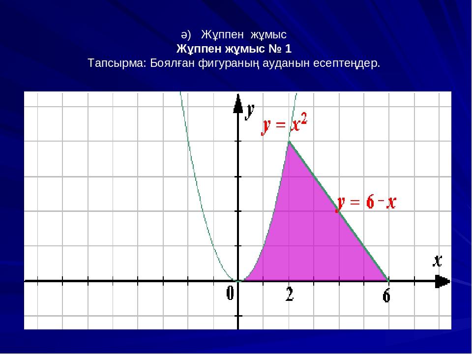 ә) Жұппен жұмыс Жұппен жұмыс № 1 Тапсырма: Боялған фигураның ауданын есептеңдер.