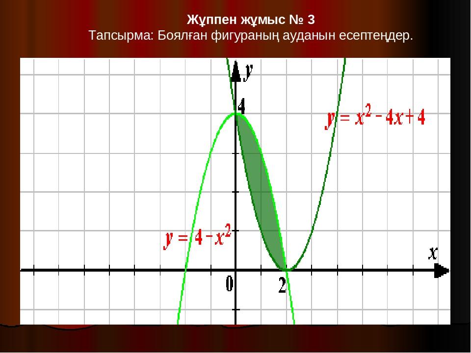 Жұппен жұмыс № 3 Тапсырма: Боялған фигураның ауданын есептеңдер.