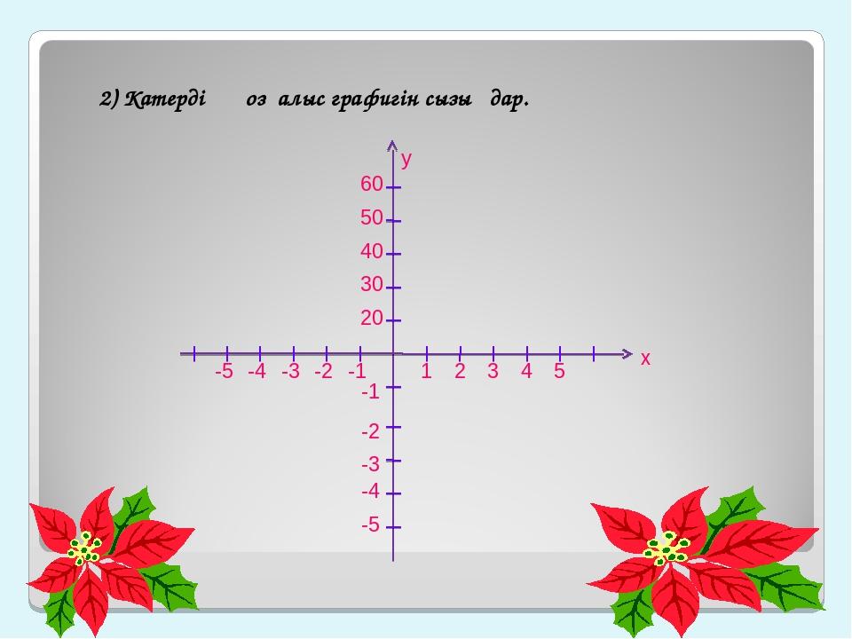 2) Катердің қозғалыс графигін сызыңдар. 60 -5 5 -5 50 -4 4 -4 40 3 -3 -3 30 2...