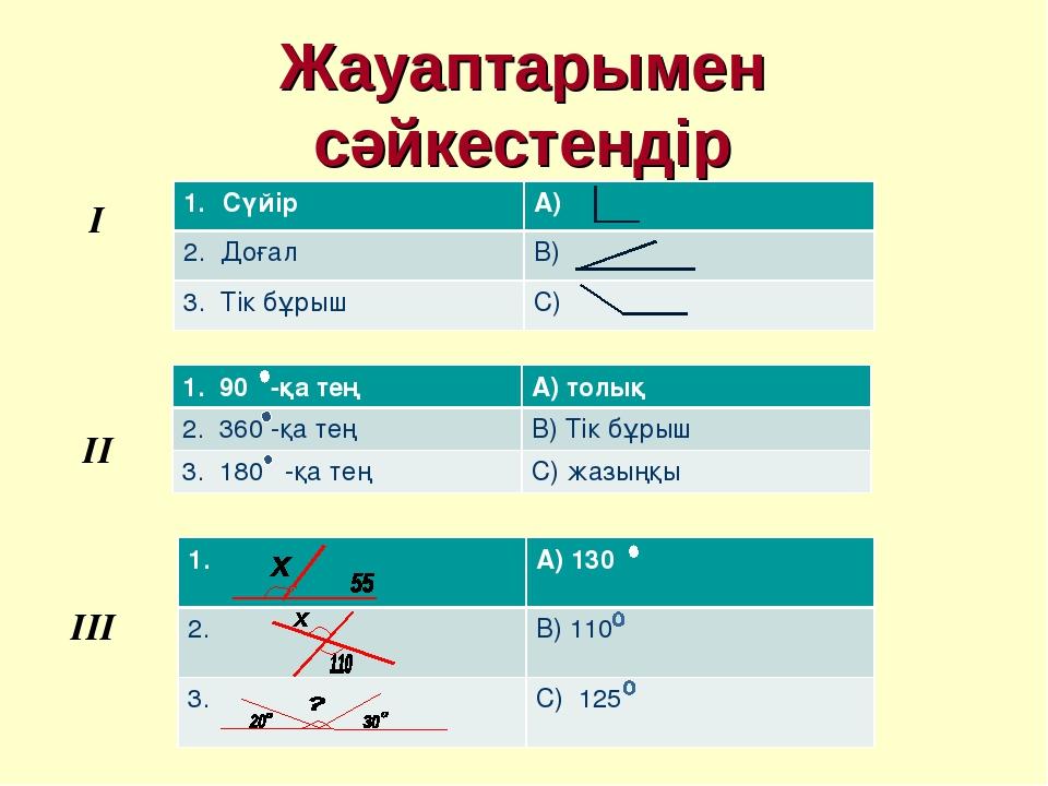 Жауаптарымен сәйкестендір IІІ I IІ Сүйір А) 2. Доғал В) 3. Тік бұрыш С) 1. 90...