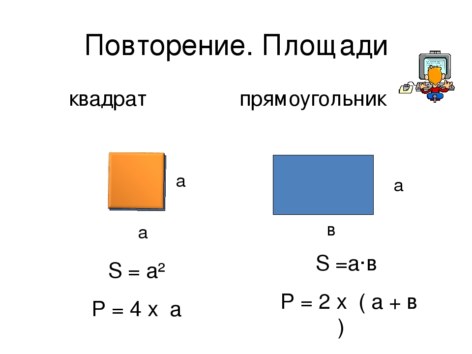 Повторение. Площади квадрат прямоугольник а а в S = а² Р = 4 х а S =а·в Р = 2...