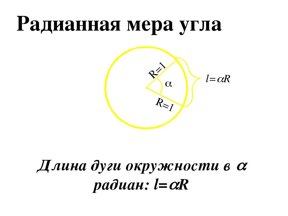 Радианная мера угла Длина дуги окружности в  радиан: l=R  l=R R=1 R=1