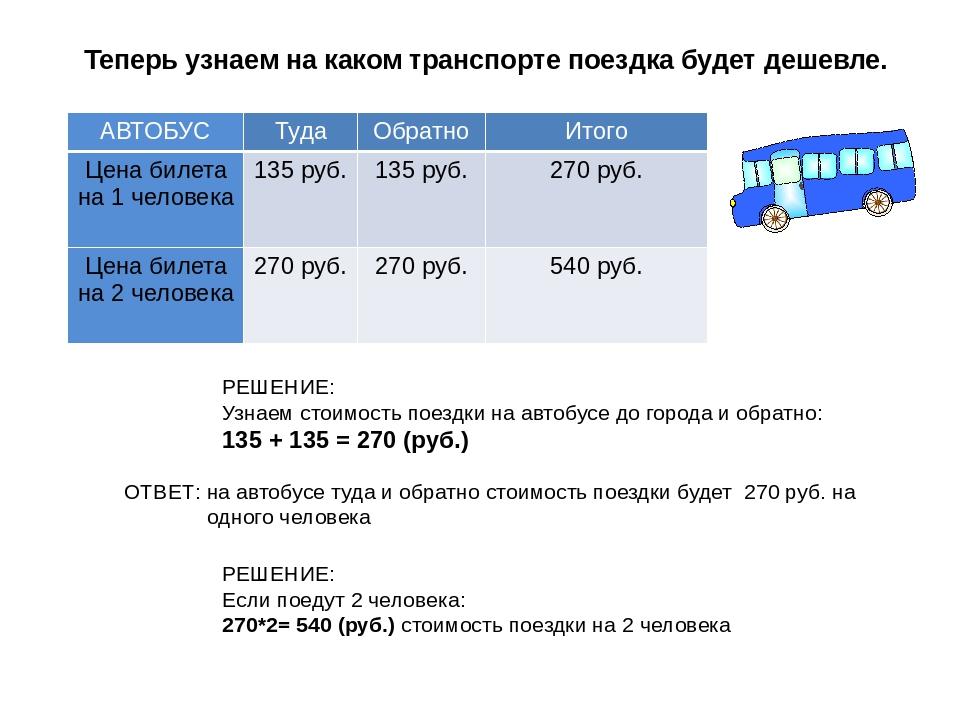 РЕШЕНИЕ: Узнаем стоимость поездки на автобусе до города и обратно: 135 + 135...