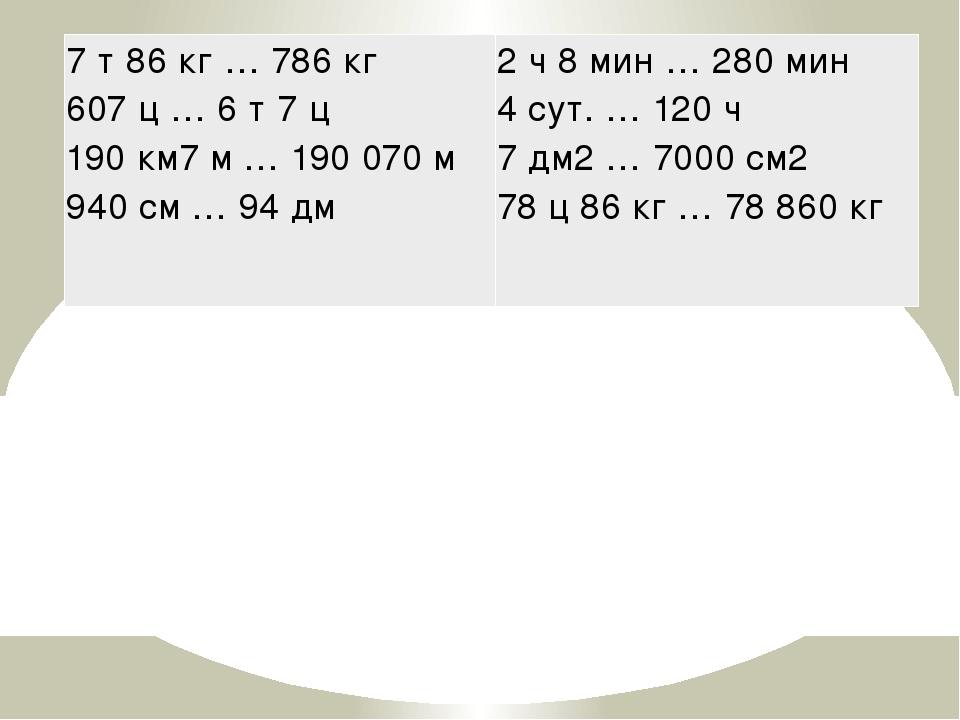 7 т 86 кг … 786 кг 607 ц … 6 т 7 ц 190 км7 м … 190070 м 940 см … 94дм 2 ч 8...