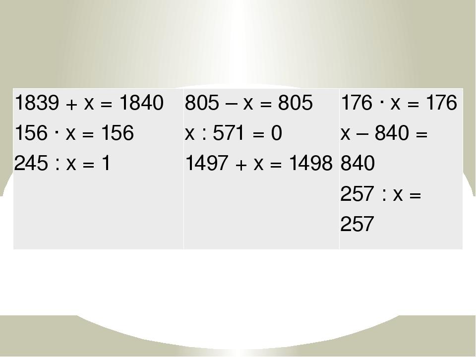1839 + x = 1840 156 · x = 156 245 : x = 1 805 – x = 805 x : 571 = 0 1497 + x...