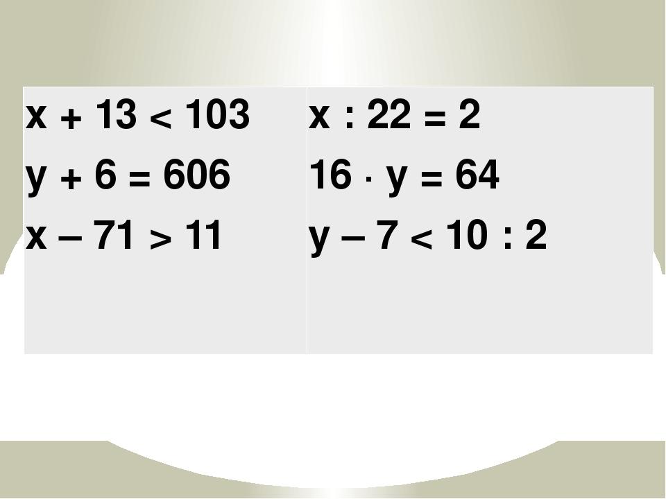 x + 13 < 103 y + 6 = 606 x – 71 > 11 x : 22 = 2 16 · y = 64 y – 7 < 10 : 2