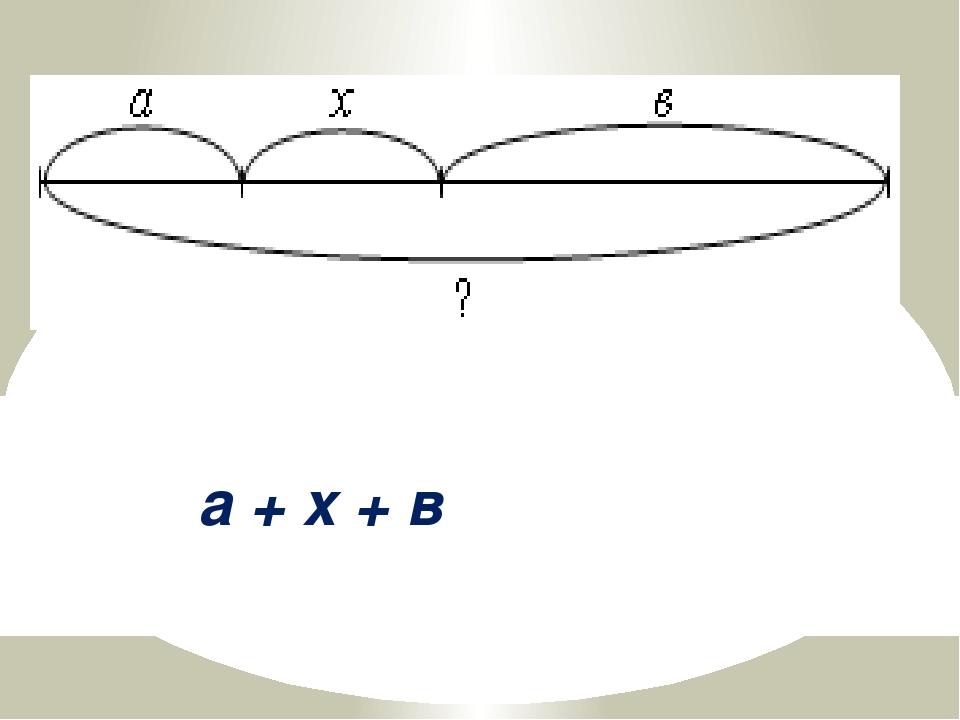а + x + в
