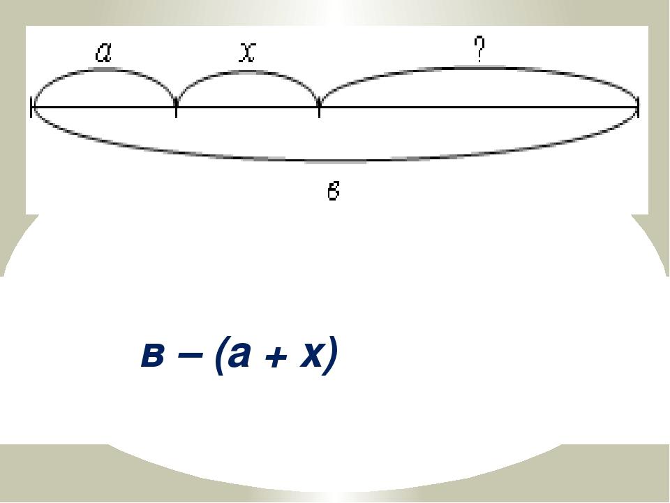 в – (а + x)