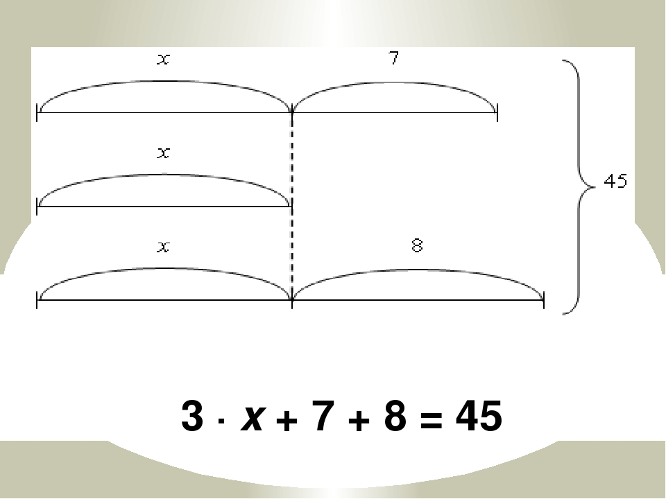 3 · x + 7 + 8 = 45