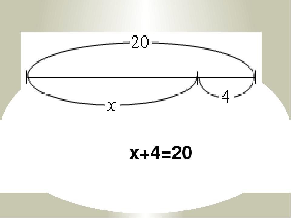 х+4=20