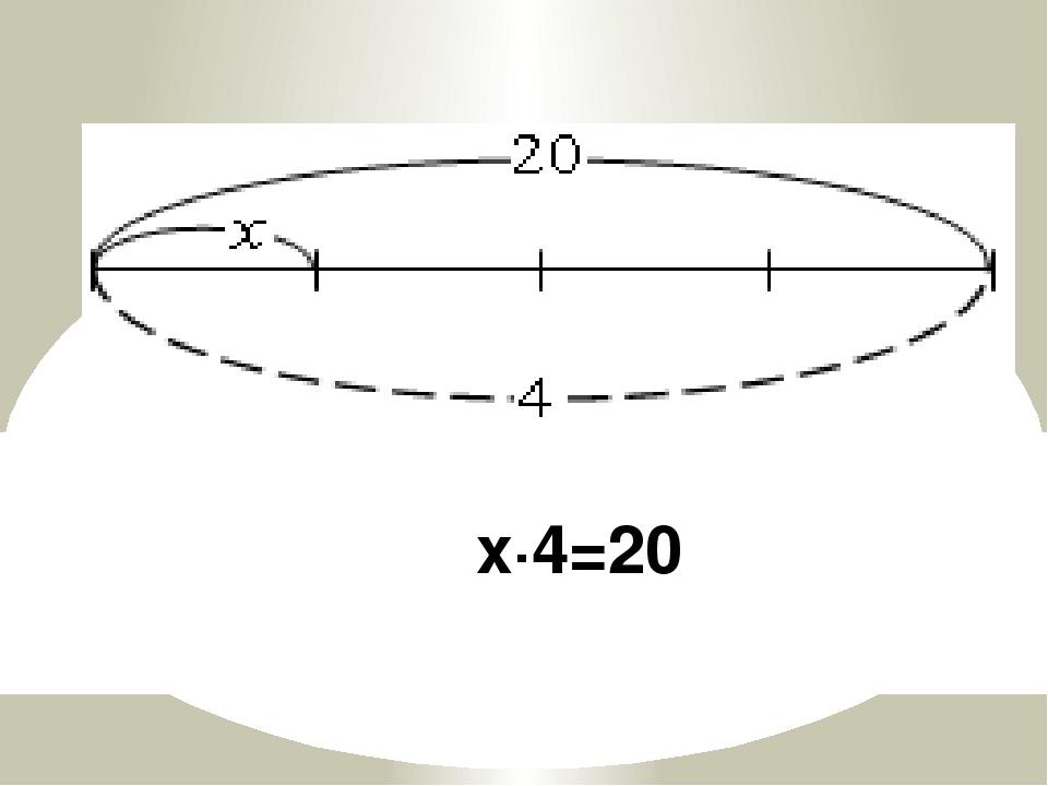 х∙4=20