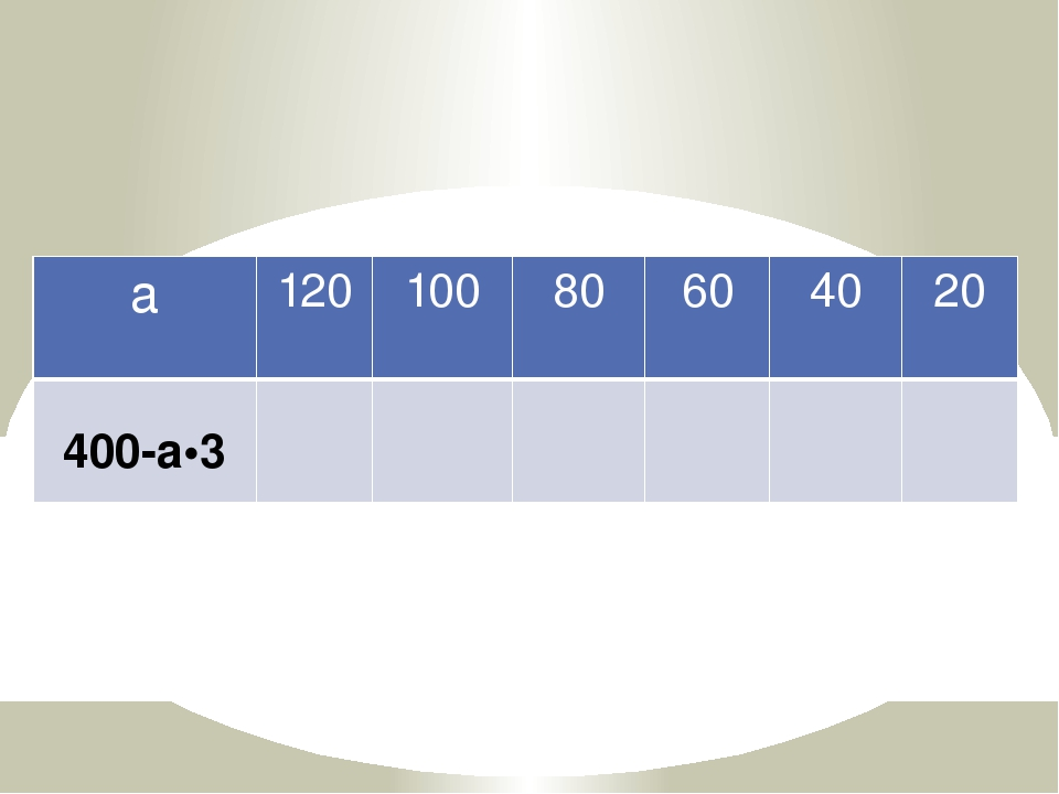 а 120 100 80 60 40 20 400-а•3