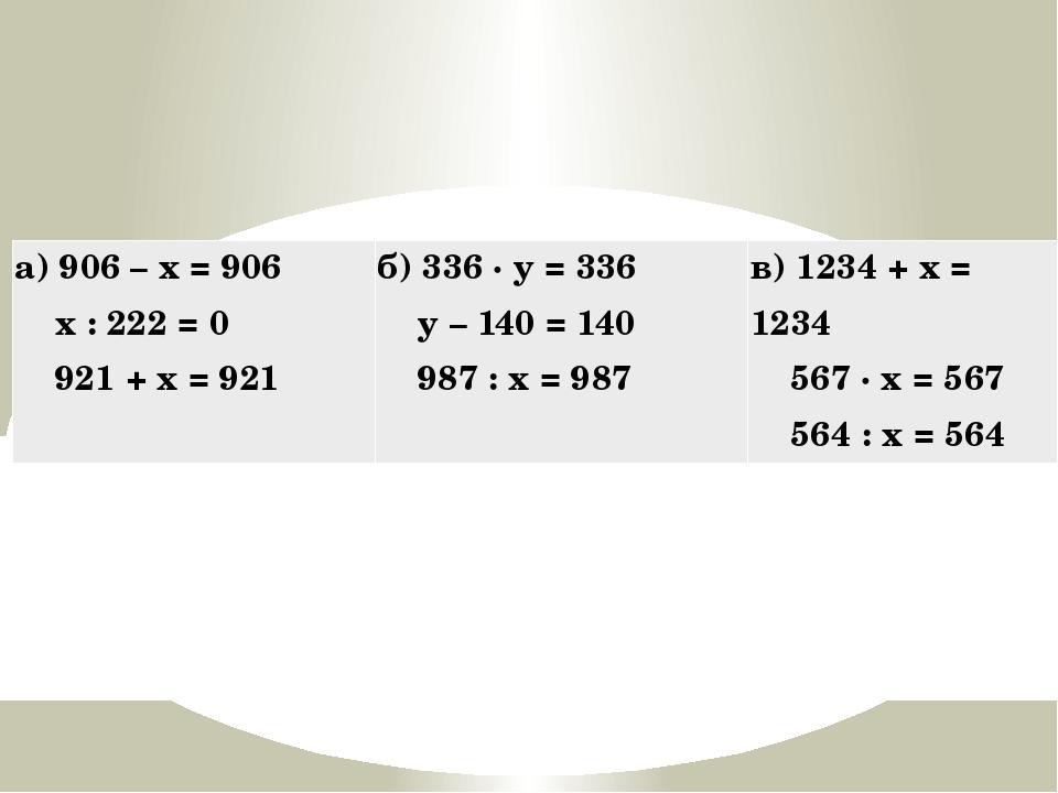 а) 906 – x = 906 x : 222 = 0 921 + x = 921 б) 336 · y = 336 y – 140 = 140 987...