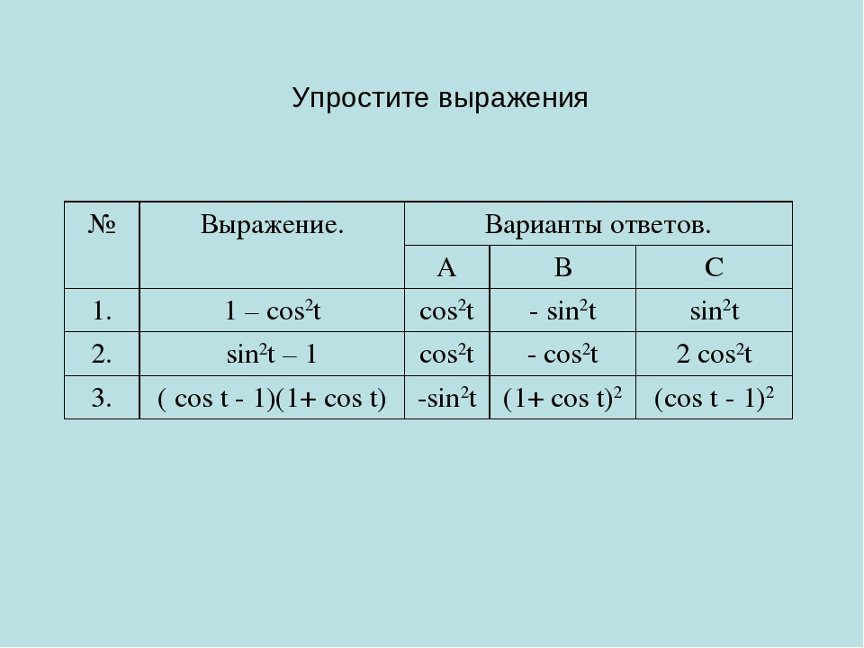 Упростите выражения № Выражение. Варианты ответов. А В С 1. 1 – cos2t cos2t -...