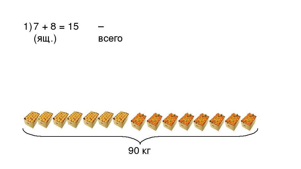90 кг 7 + 8 = 15 (ящ.) 1) – всего