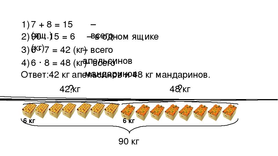 90 кг 7 + 8 = 15 (ящ.) 1) – всего 90 : 15 = 6 (кг) 2) – в одном ящике 6 · 7 =...