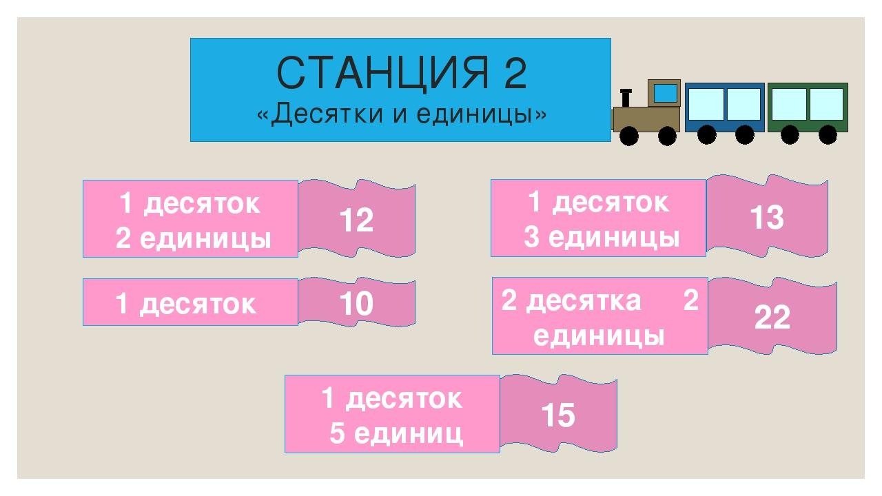 СТАНЦИЯ 2 «Десятки и единицы» 1 десяток 2 единицы 1 десяток 1 десяток 3 едини...