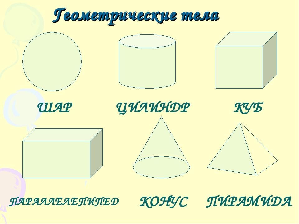 Геометрические тела ШАР ЦИЛИНДР КУБ ПАРАЛЛЕЛЕПИПЕД КОНУС ПИРАМИДА
