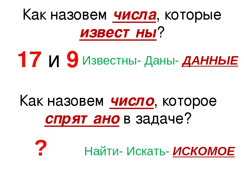 Как назовем числа, которые известны? 17 и 9 Известны- Даны- ДАННЫЕ Как назове...