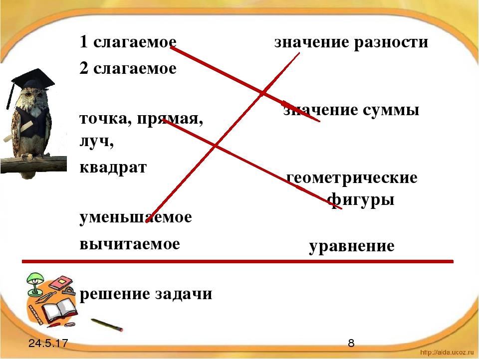 1 слагаемое 2 слагаемое точка, прямая, луч, квадрат уменьшаемое вычитаемое ре...