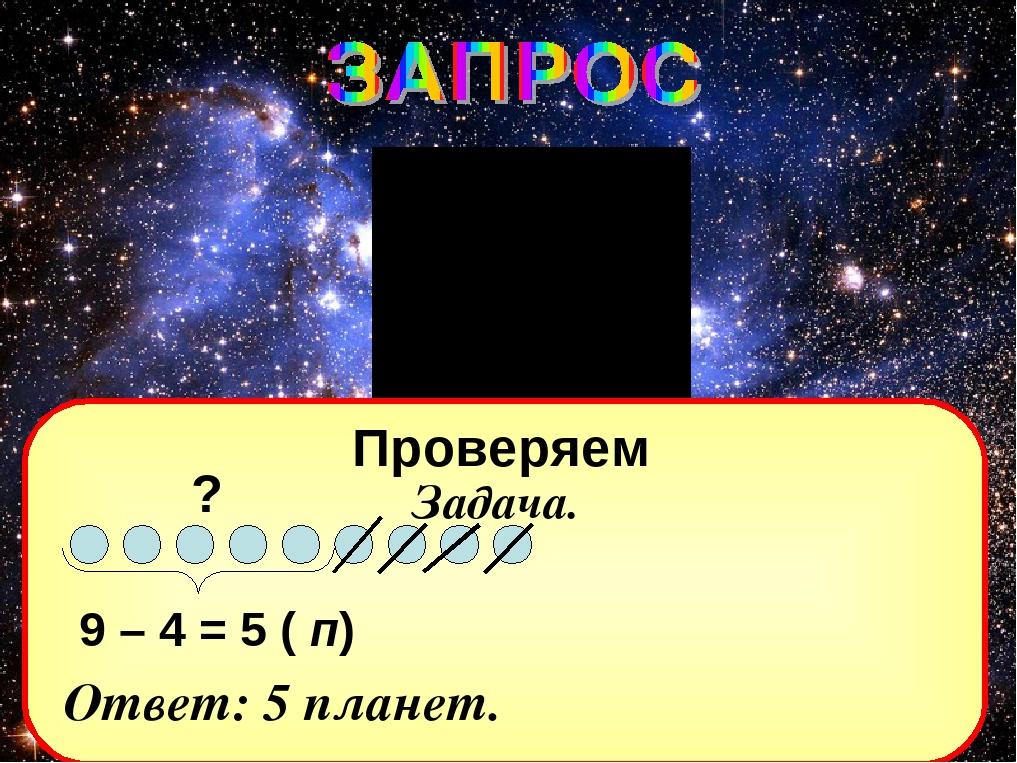 Проверяем Задача. ? 9 – 4 = 5 ( п) Ответ: 5 планет.