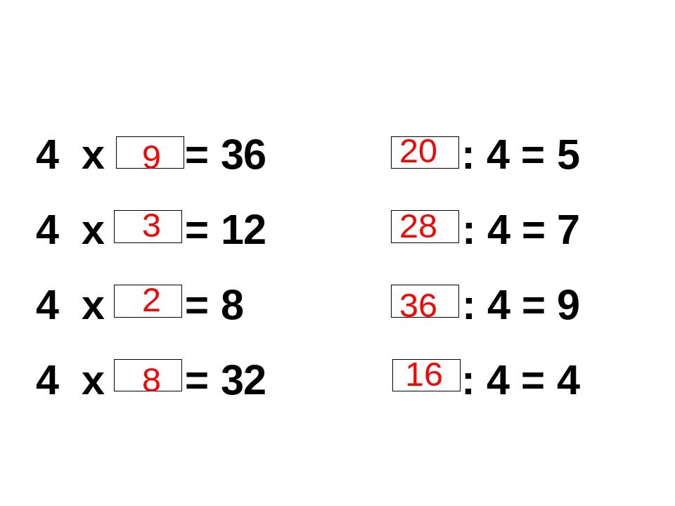 4 х = 36 : 4 = 5 4 х = 12 : 4 = 7 4 х = 8 : 4 = 9 4 х = 32 : 4 = 4 9 3 2 8 16...