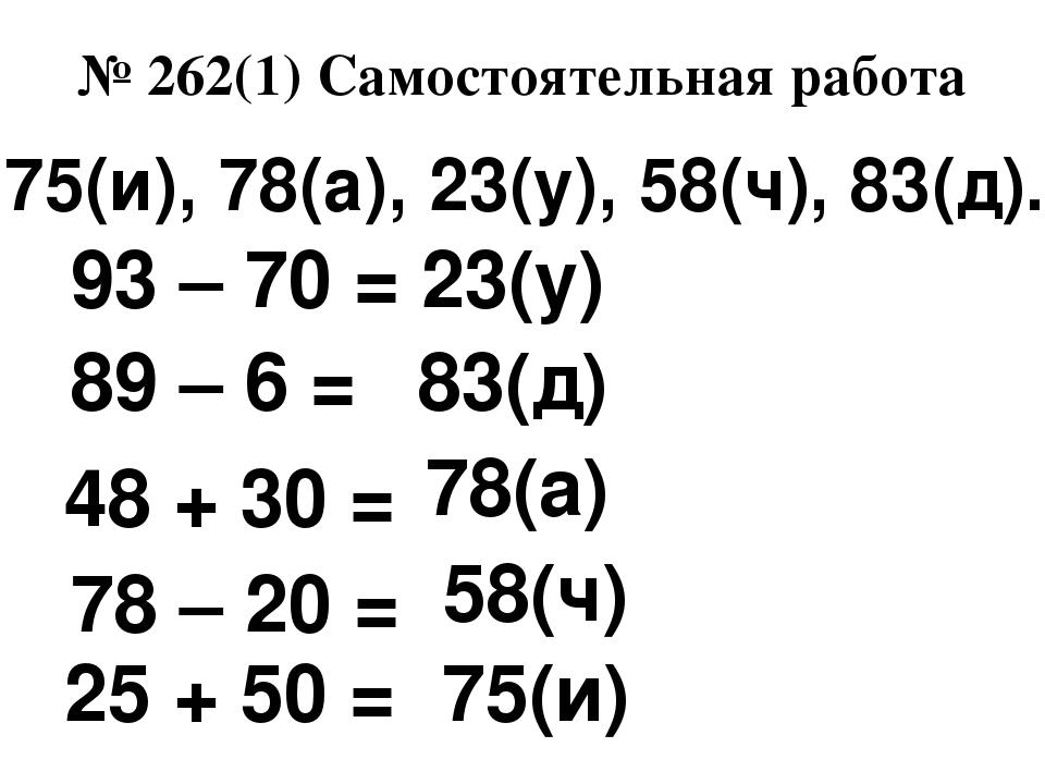 № 262(1) Самостоятельная работа 93 – 70 = 89 – 6 = 48 + 30 = 78 – 20 = 25 + 5...
