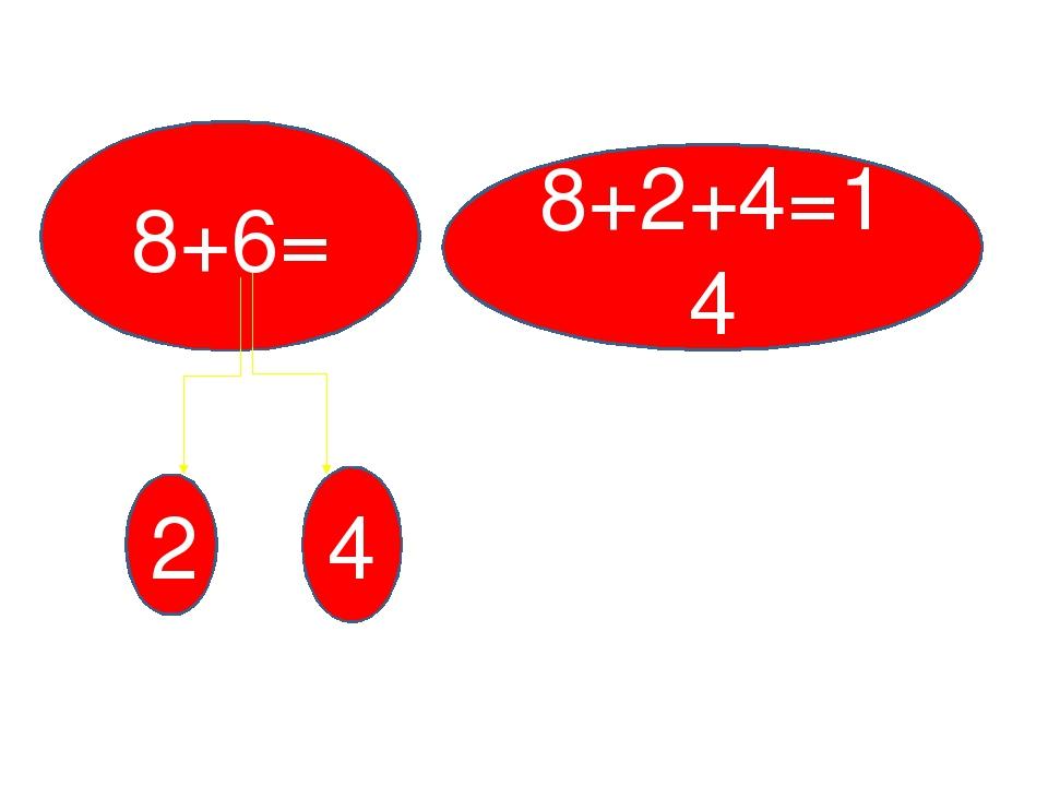 8+6= 2 4 8+2+4=14