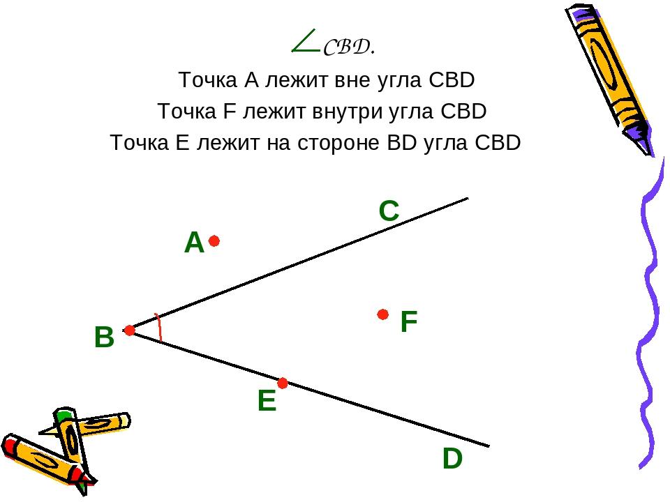 CBD. С А В Е F D Точка A лежит вне угла CBD Точка F лежит внутри угла CBD Точ...