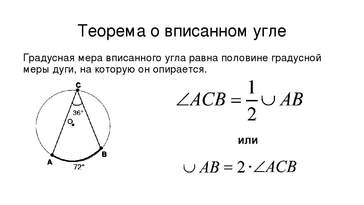Теорема о вписанном угле Градусная мера вписанного угла равна половине градус...