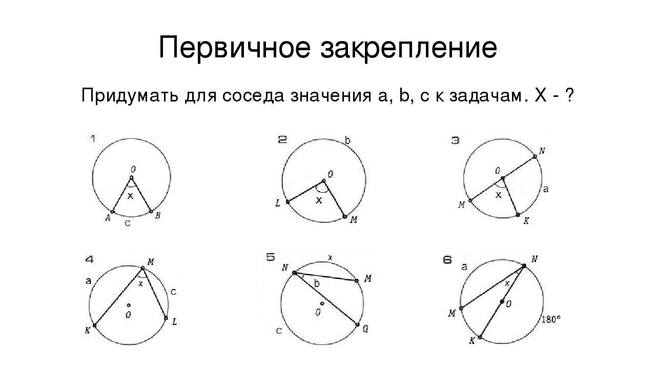 Первичное закрепление Придумать для соседа значения a, b, c к задачам. Х - ?